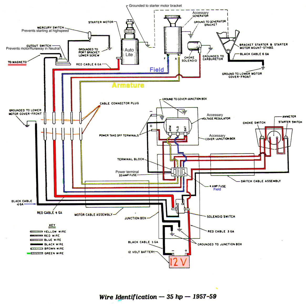 57_35HPGen 1958 johnson super seahorse 35 wiring harness aomci blue board wiring diagram johnson 50 hp outboard at gsmportal.co