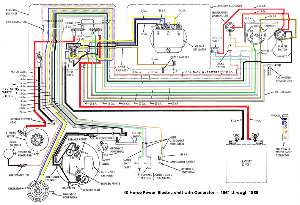 63_40HPelec.shift yamaha boat stereo wiring harness yamaha wiring diagrams for diy Auto Meter Tach Wiring Diagram Wires at bayanpartner.co
