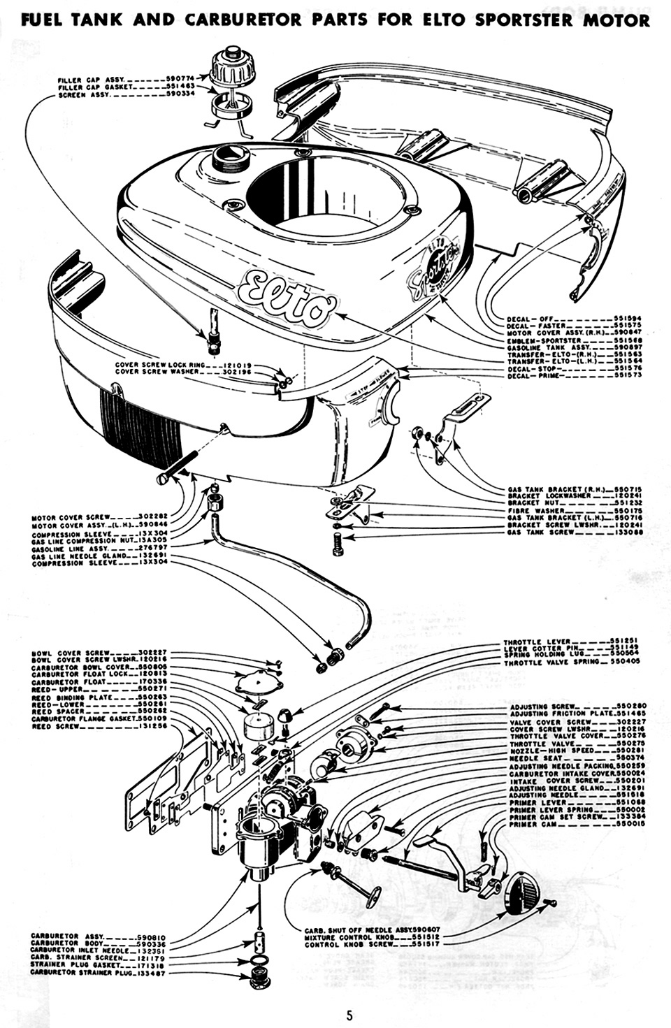 Wiring Diagram Honda Elite 50 Engine And Ch 80 Ch80 Scooter Further How To Tighten Drive Belt On Husqvarna Riding Mower